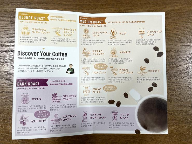 コーヒー豆チケットとの交換